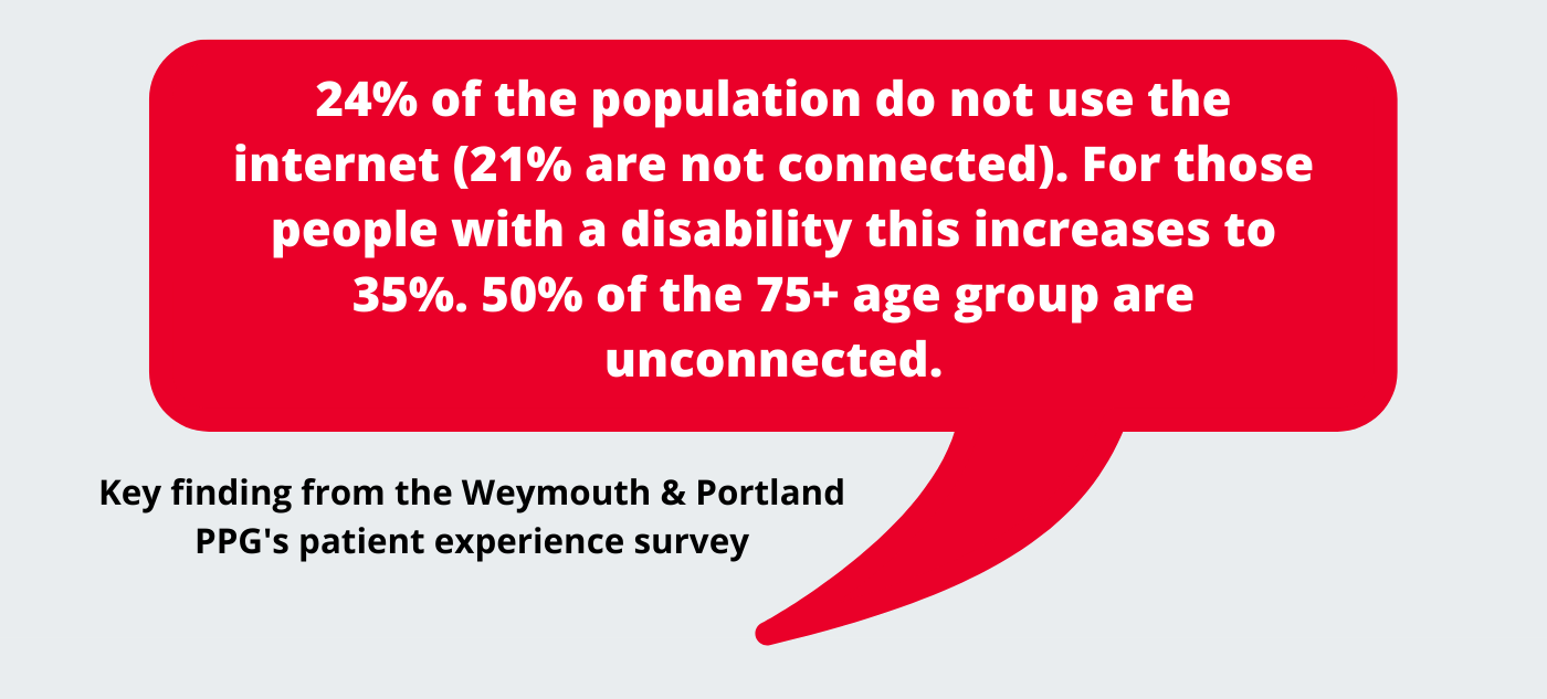 Weymouth & Portland PPGs patient experience survey – some key findings